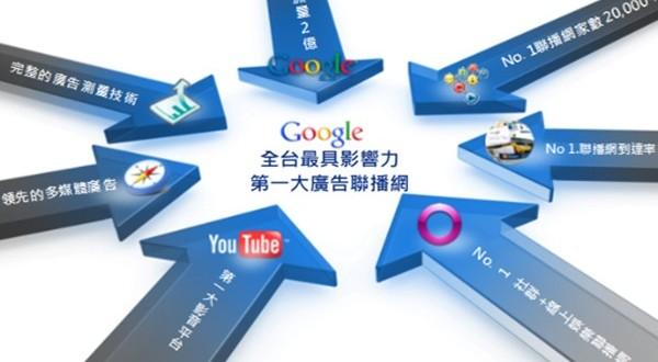 Google AdWords 關鍵字廣告 多媒體聯播網