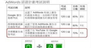 關鍵字廣告 Google Adwords 多媒體廣告 認證