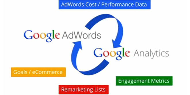 google-adwords-and-analytics