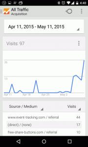 mobile analytics app (4)