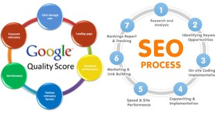 search-marketing-optimizer