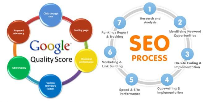 search-marketing-optimizer