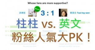 fanpage karma, likealyzer, facebook fanpage粉絲團人氣比拚, 蔡英文, 洪秀柱