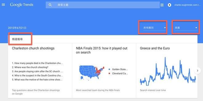 google trends, 趨勢報導,