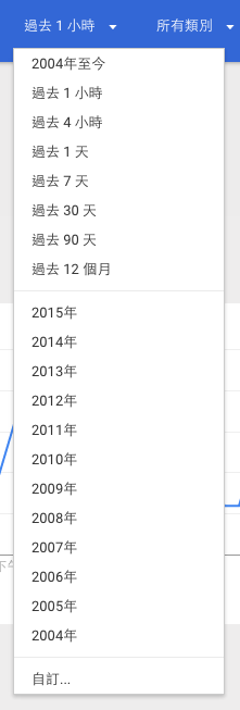 google trends, 趨勢搜尋