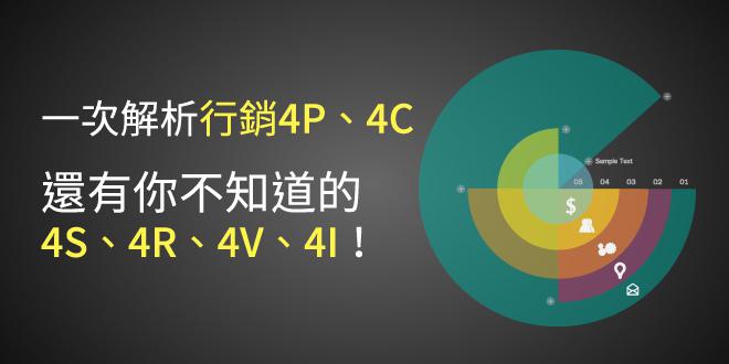 4P,行銷,4c
