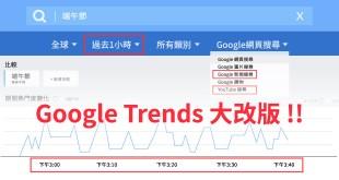 google trends,搜尋趨勢查詢,youtube趨勢查詢,新聞熱門趨勢