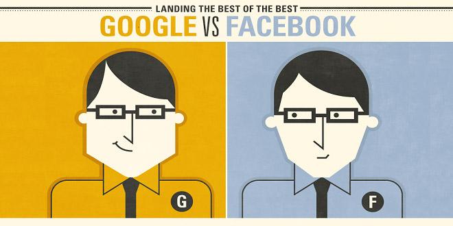 Google, Facebook,購物
