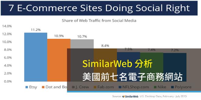 社群網站,電子商務,facebook