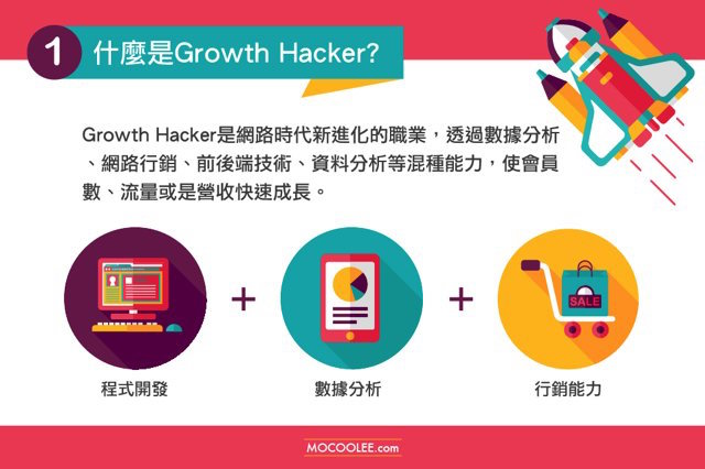 Growth Hacker,成長駭客,會員,流量,營收