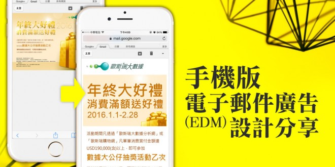 EDM,郵件廣告,響應式