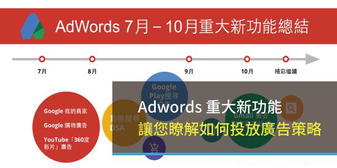 AdWords,廣告,影片廣告
