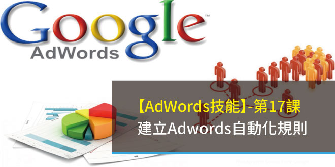 關鍵字,CPC,Adwords