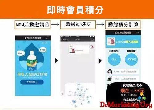 app,行銷,大數據