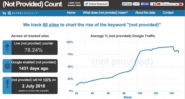 Google,yahoo,關鍵字