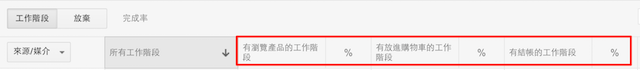 Google analytics,GA,轉換率