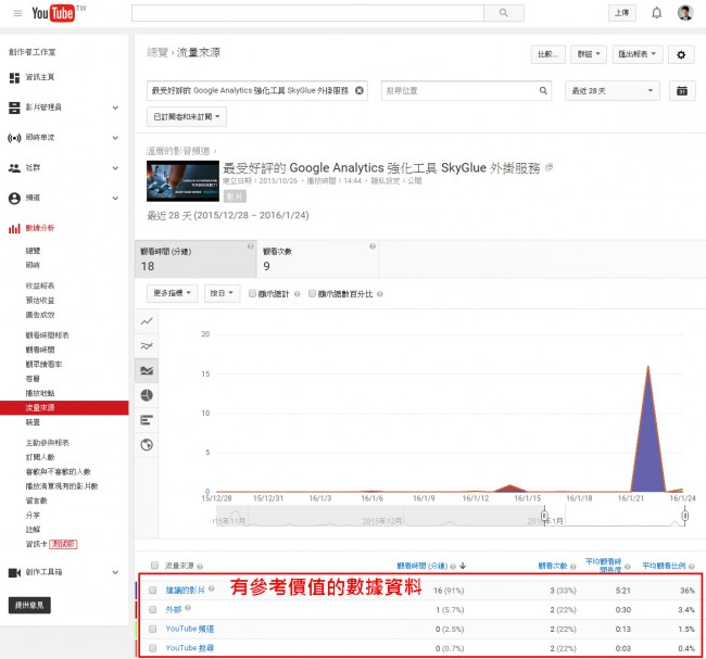 Google Analytics,Event Tracking,youtube