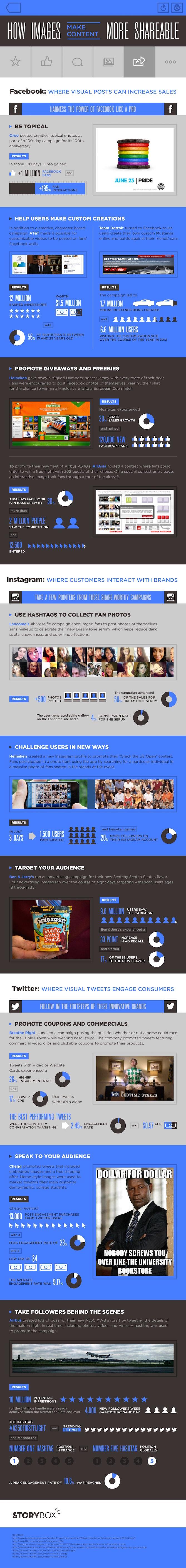 社群媒體,資訊圖表,視覺化內容