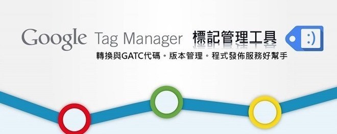 Google Tag Manager,GTM,GA,Google Analytics,網站分析