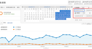 Google Analytics,GA,網站分析,快捷鍵