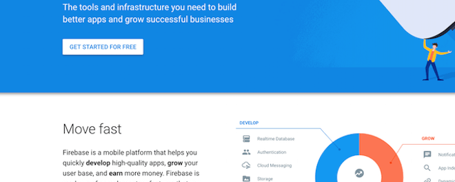 Google Analytics 360 Suite,Firebase,網站分析,分析工具