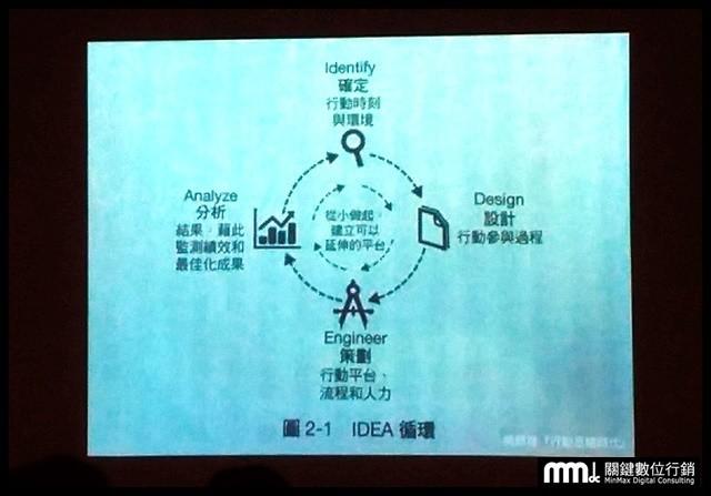 自媒體,內容行銷,賴麒宇