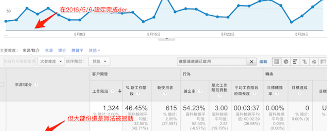 GA,自訂搜尋引擎來源,Google Analytics