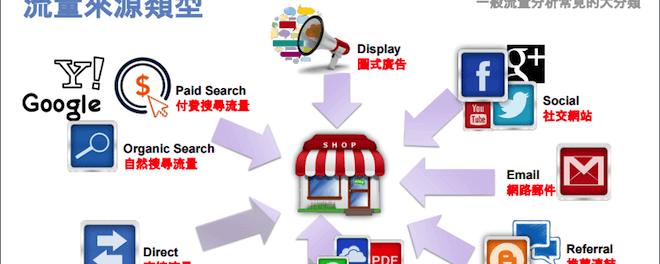 分析優化,GA,網站分析