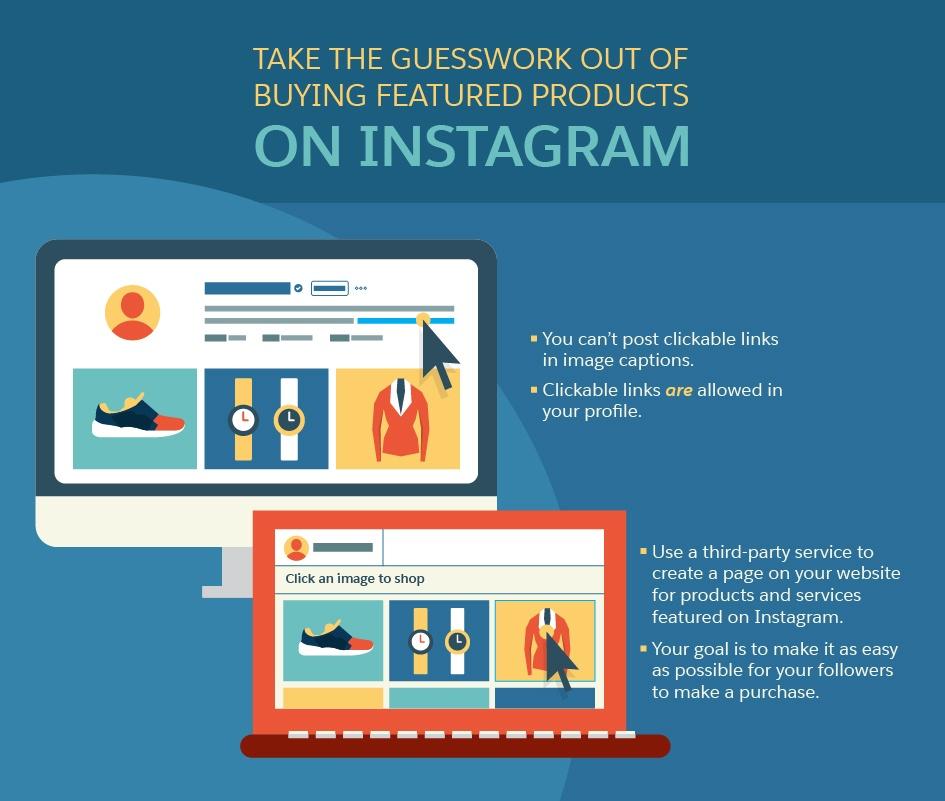 Instagram,品牌,社群行銷