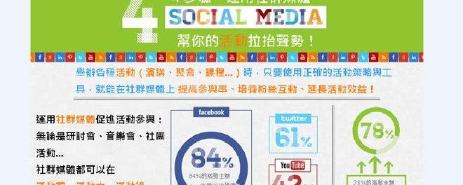 社群媒體,資訊圖表,活動策略