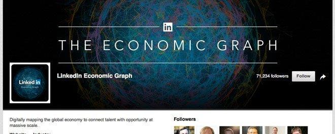 LinkedIn,社群,內容網站