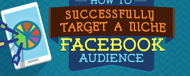 Facebook,社群行銷,目標受眾