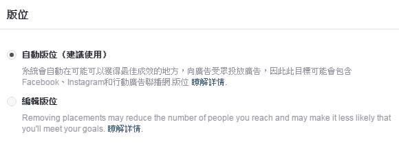 Facebook,廣告版位,加強推廣貼文