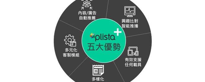 WPP集團旗下groupM所屬產品-原生廣告plista