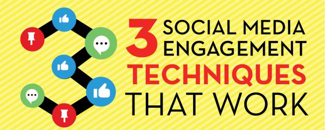 社群媒體 ,Facebook,社群行銷