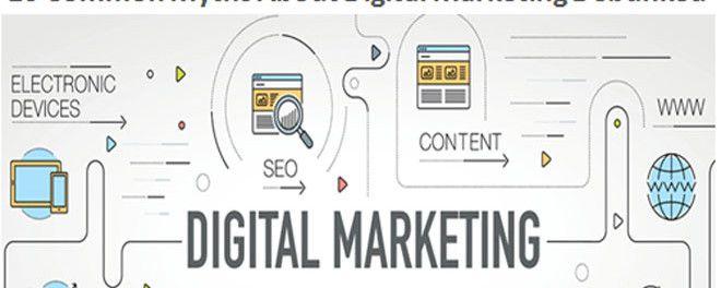 數位行銷, 迷思, 轉型