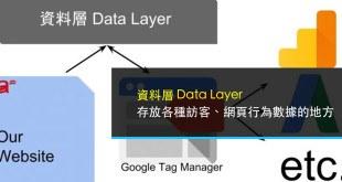 資料層, 數據分析, GA