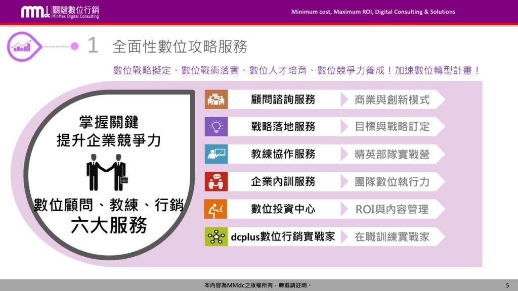 關鍵數位行銷, MMdc, 數位代理商