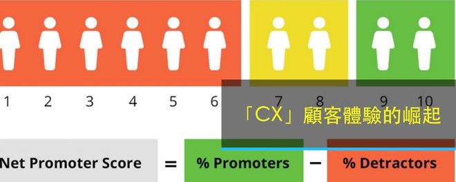 CX, 顧客體驗, 消費者體驗