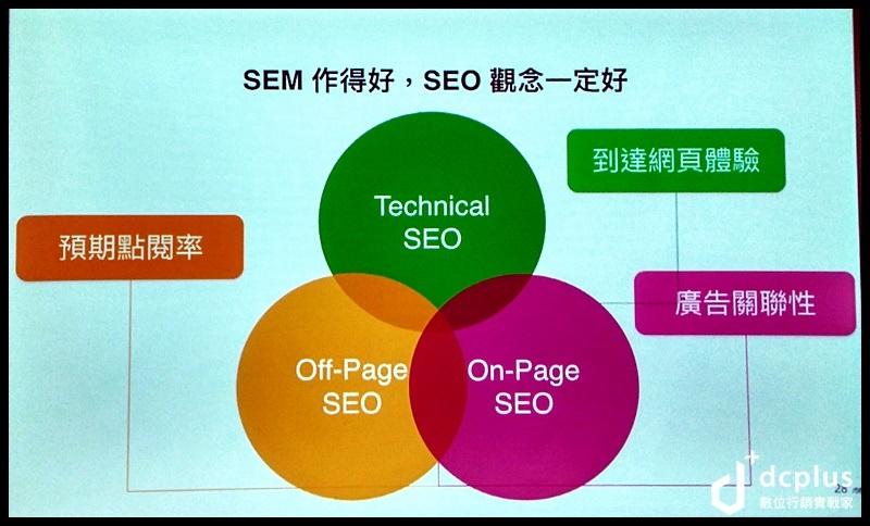 isearch, seo, 搜尋引擎最佳化