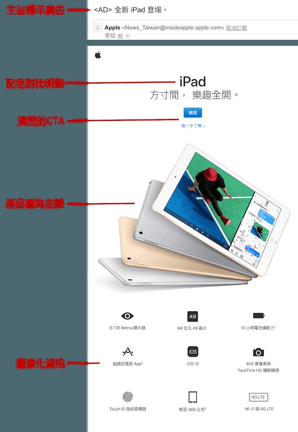 果粉, 電子報, apple