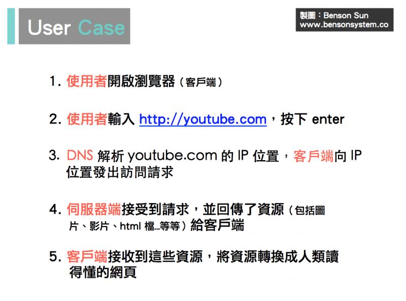user-case1-1-e1477341199165