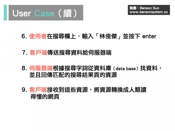 user-case2-600x450