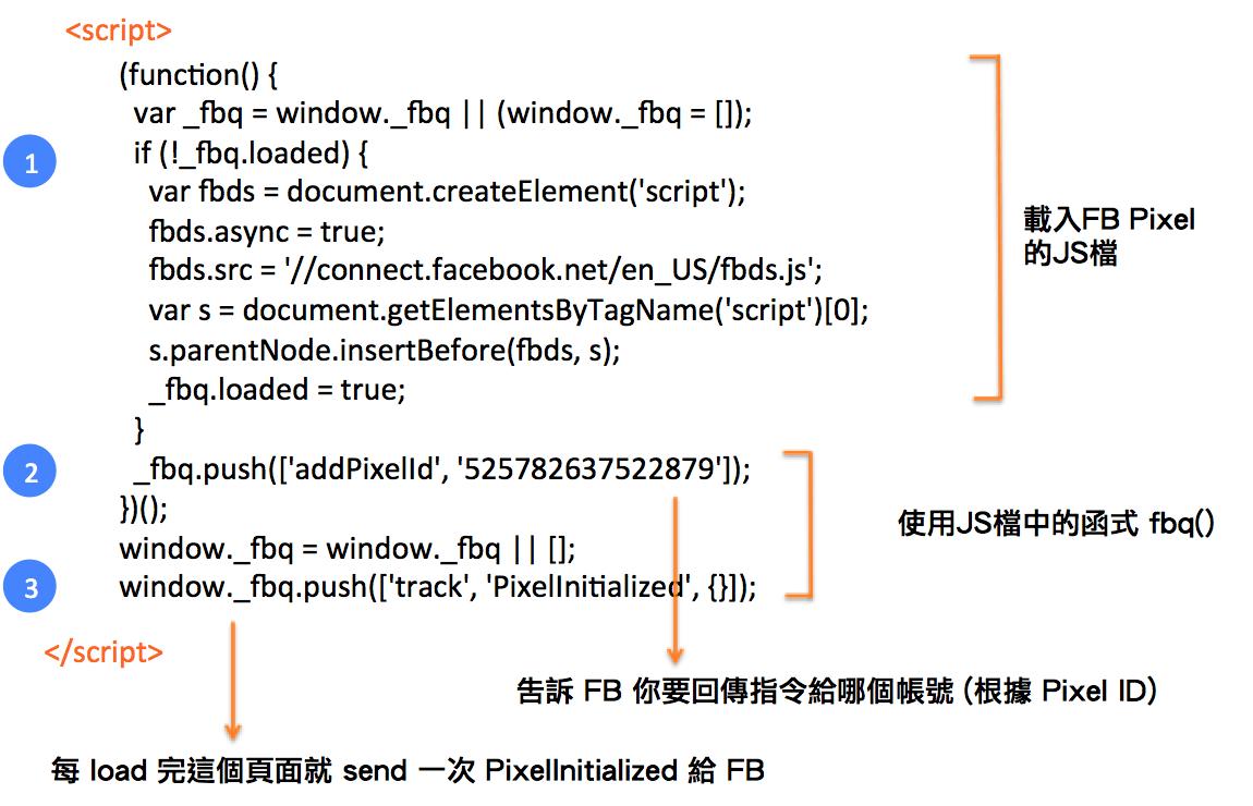 FB-Pixel-Code