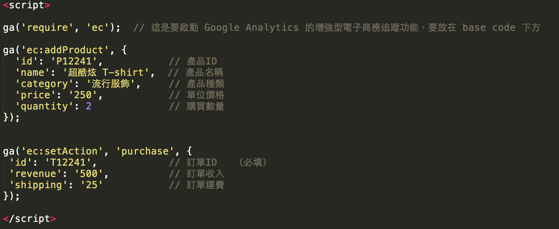 Google-Analytics-E-commerce-Tracking