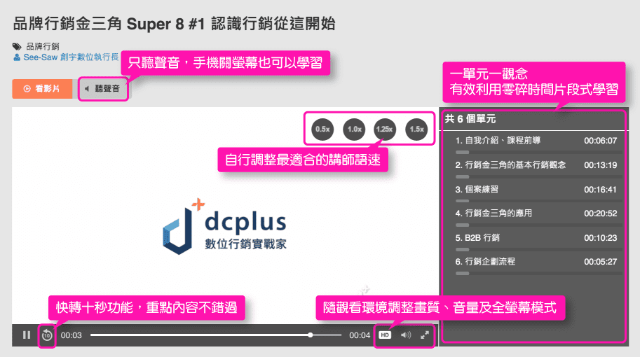 dcplus-play