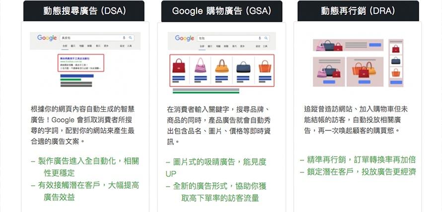 google廣告格式