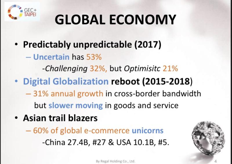 GEC+Taipei 2018 全球創業大會