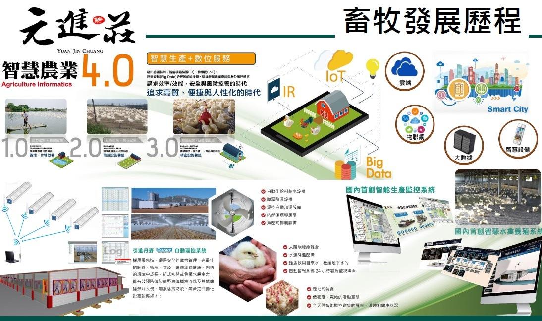 2018 數位供應鏈關鍵技術應用典範研討會