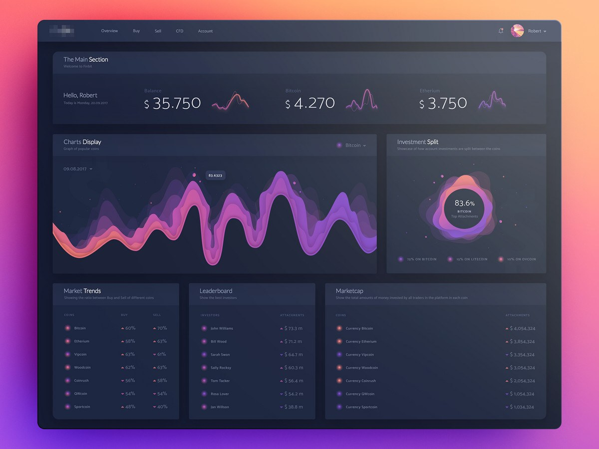知名設計師展望 2019 年:UI、UX設計將會出現十大趨勢